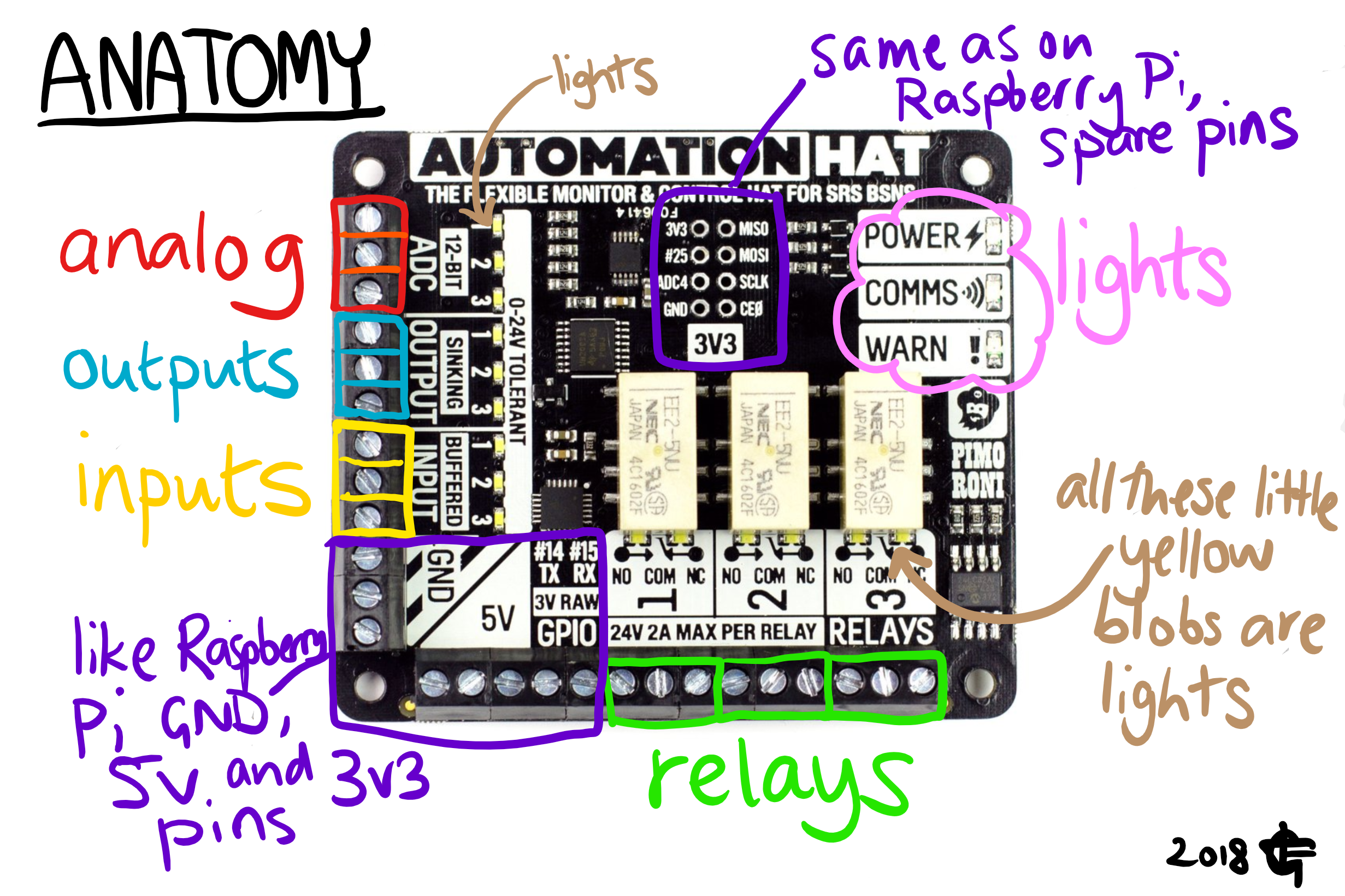 Automation Hat Tanya Teardown Relay Switch Gets Hot Signals In